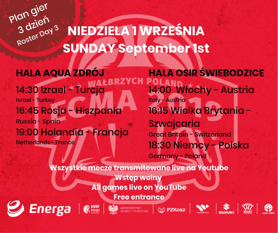 Dzień 3: Dziś mecz Niemcy-Polska