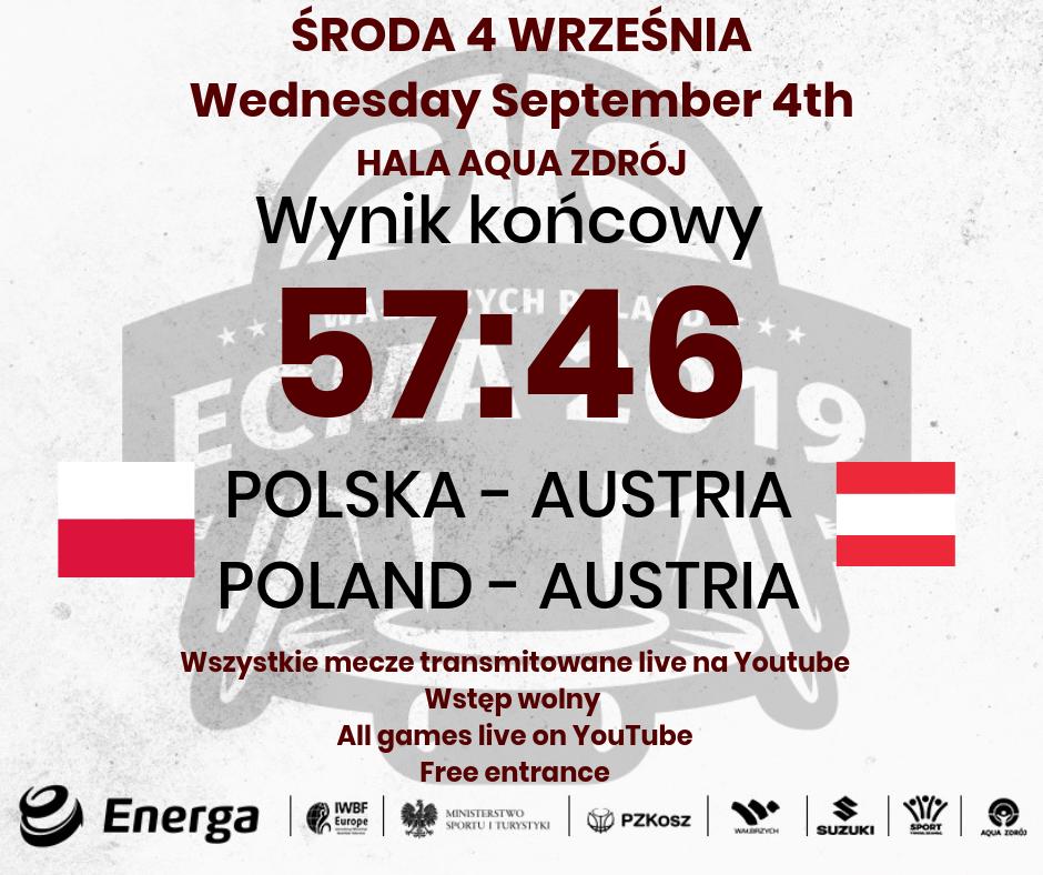 Polska w ósemce Mistrzostw Europy!